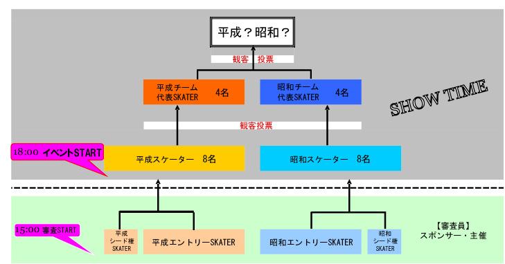 対戦票.jpg